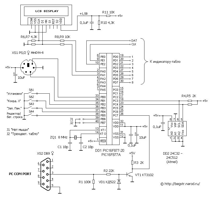 светодиодной матрицей при